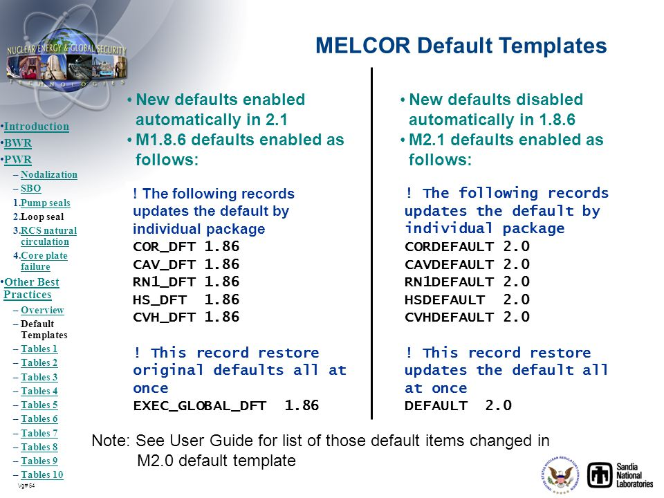 MELCOR Default Templates