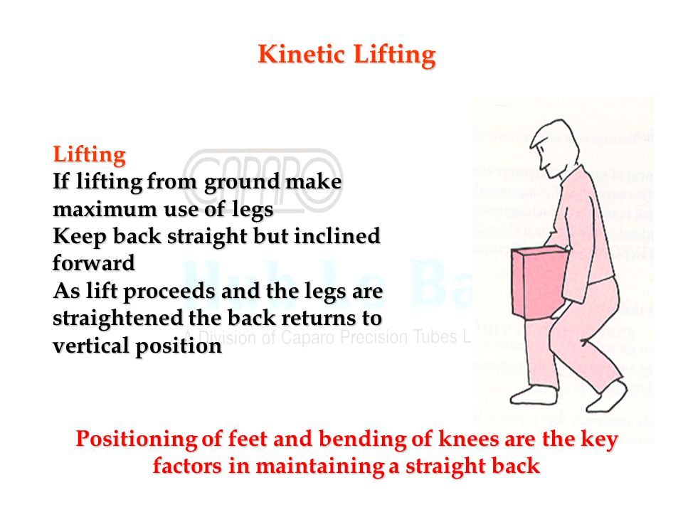 Kinetic Lifting Lifting