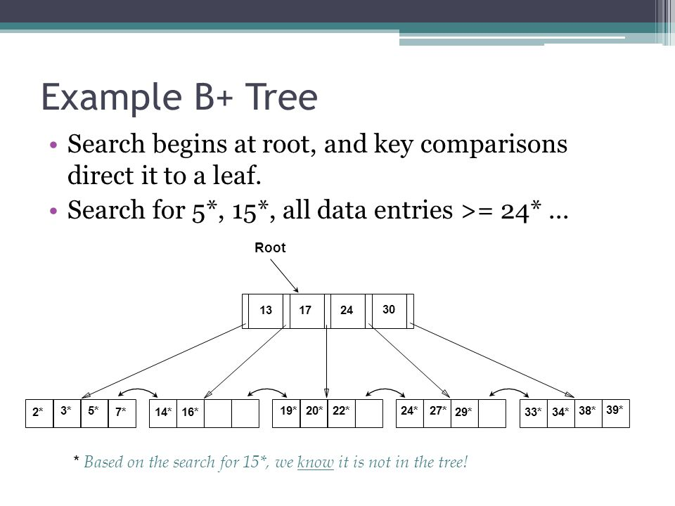 Example B+ Tree Search begins at root, and key comparisons direct it to a leaf. Search for 5*, 15*, all data entries >= 24* ...