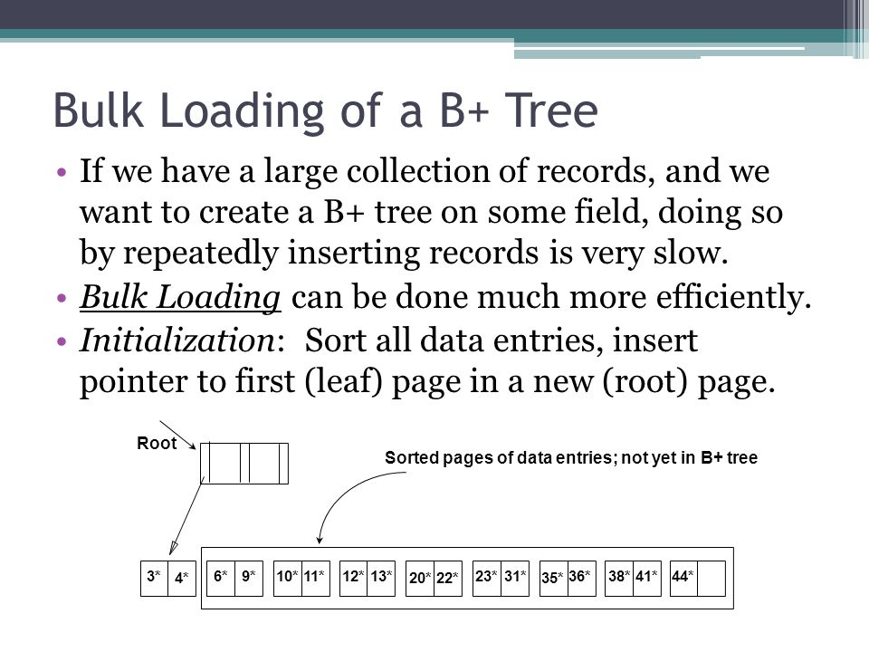 Bulk Loading of a B+ Tree