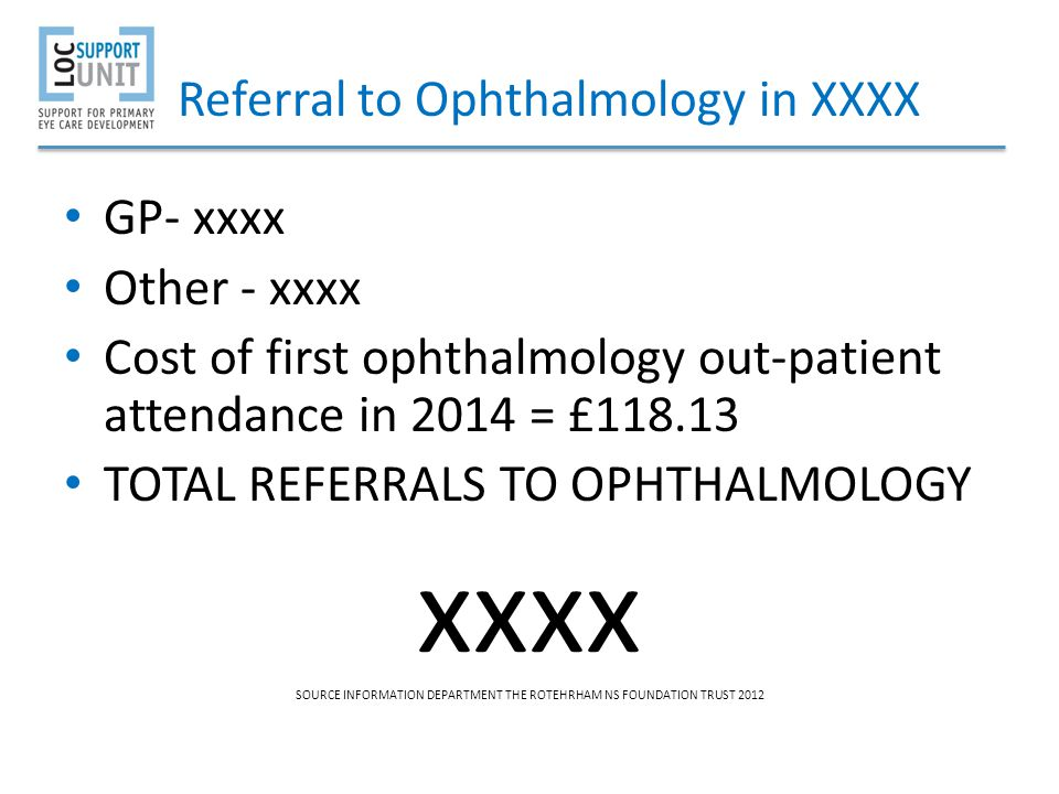 Referral to Ophthalmology in XXXX