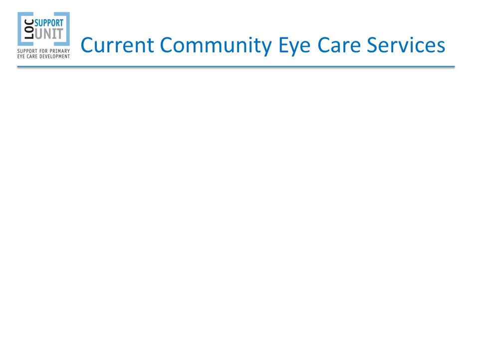 Current Community Eye Care Services