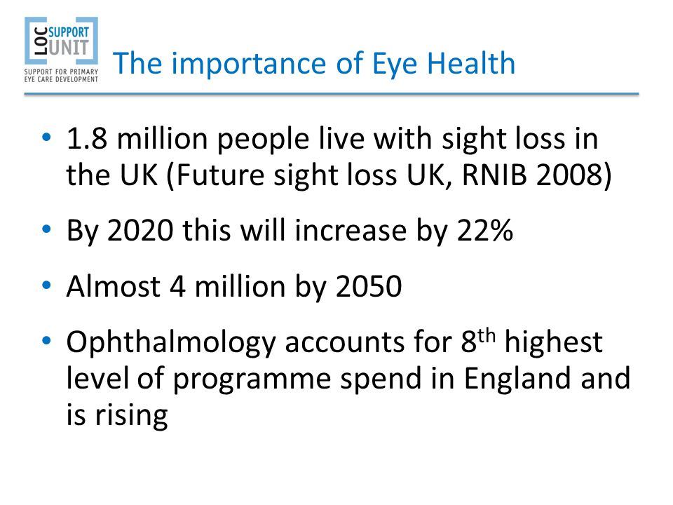The importance of Eye Health