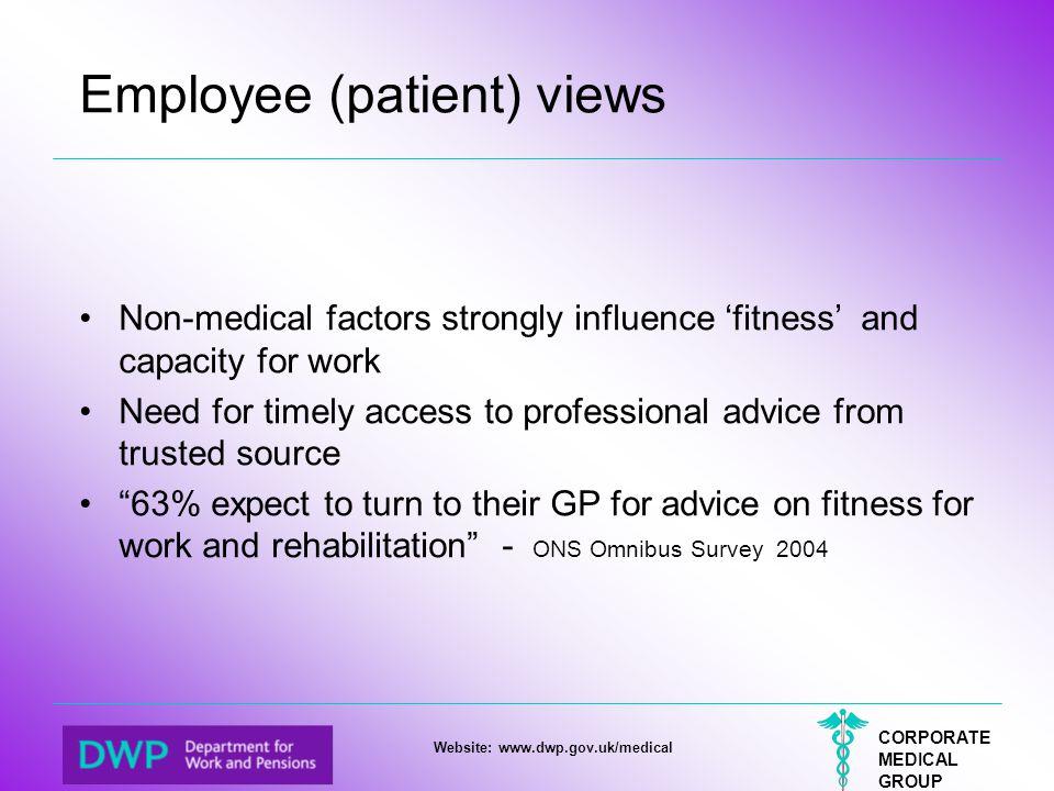 Employee (patient) views
