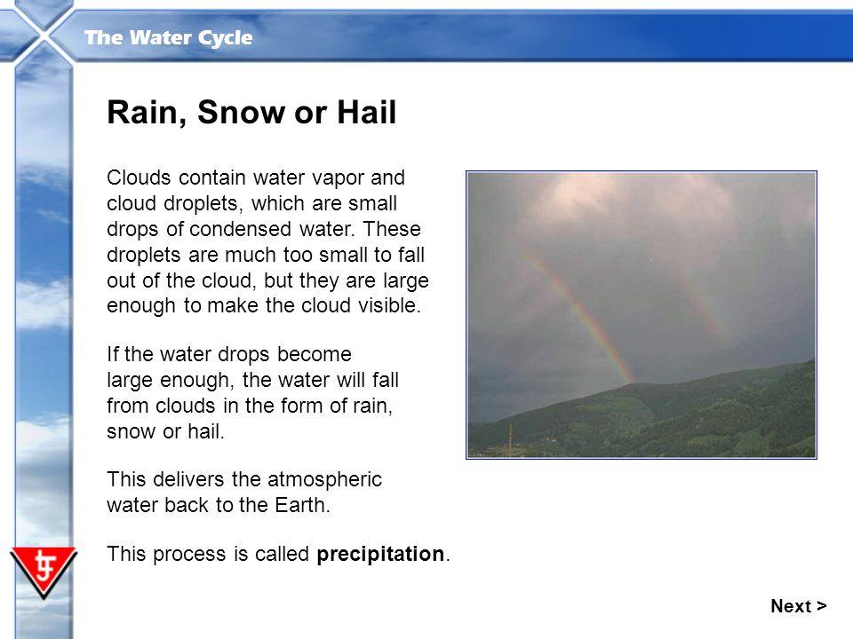 Rain, Snow or Hail