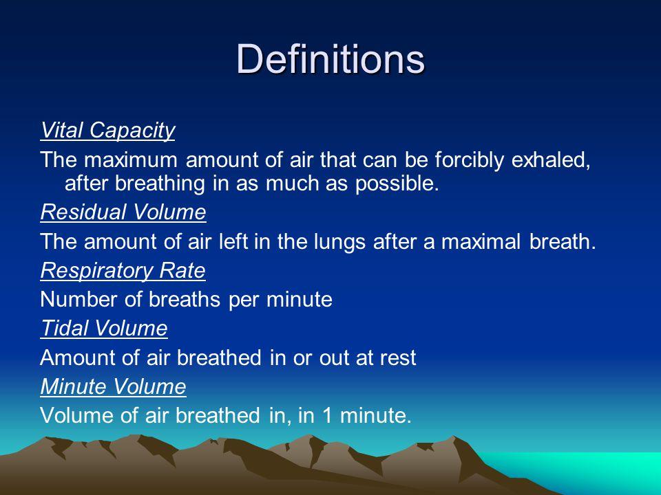 Definitions Vital Capacity