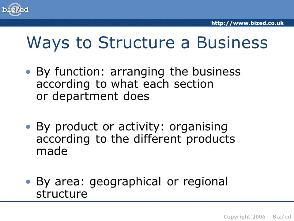 Ways to Structure a Business