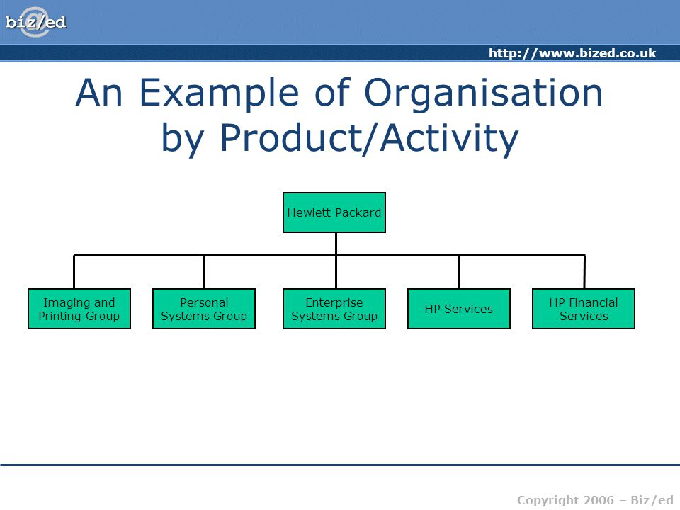 An Example of Organisation by Product/Activity