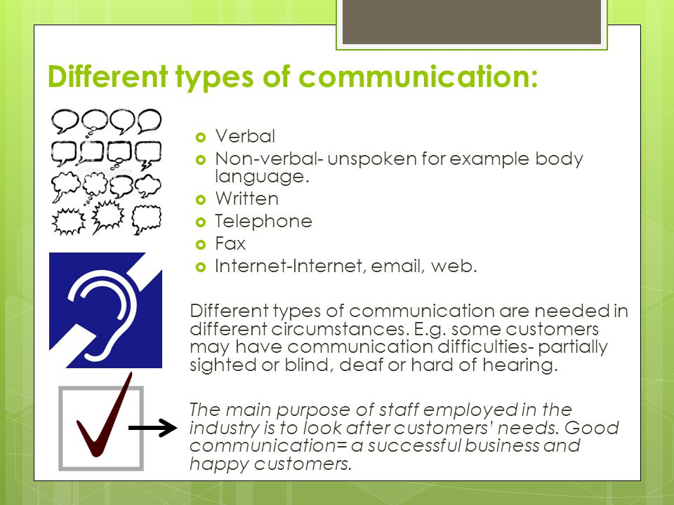 Different types of communication: