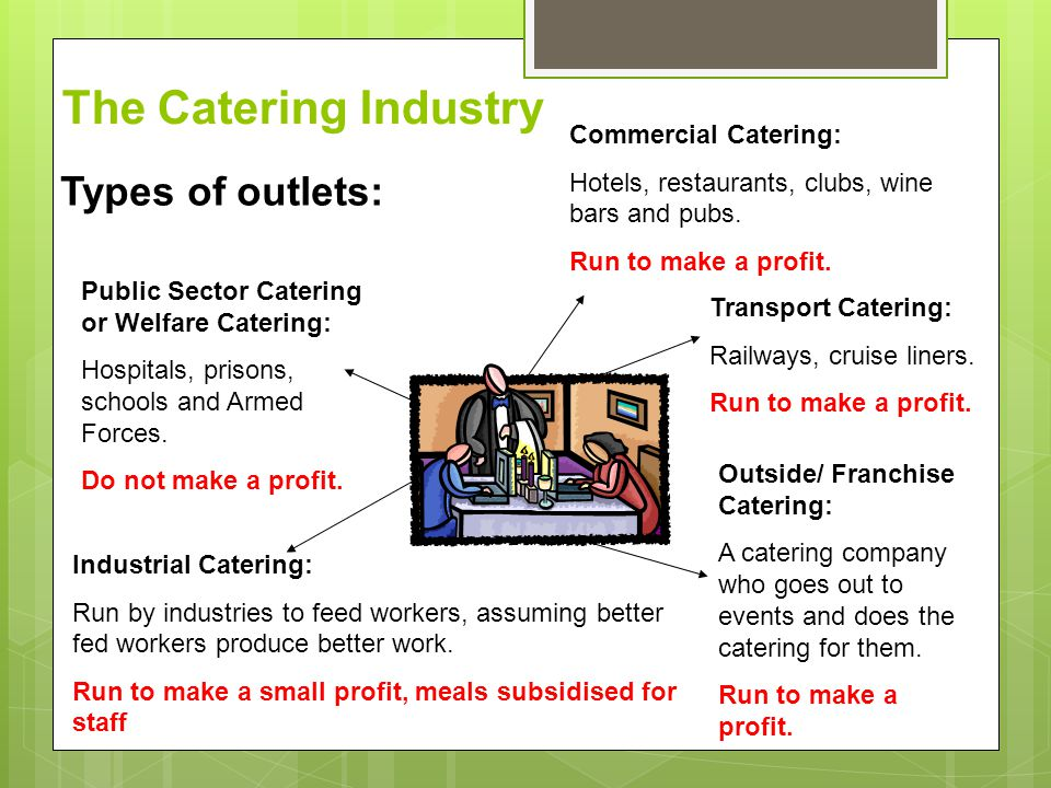 The Catering Industry Types of outlets: Commercial Catering:
