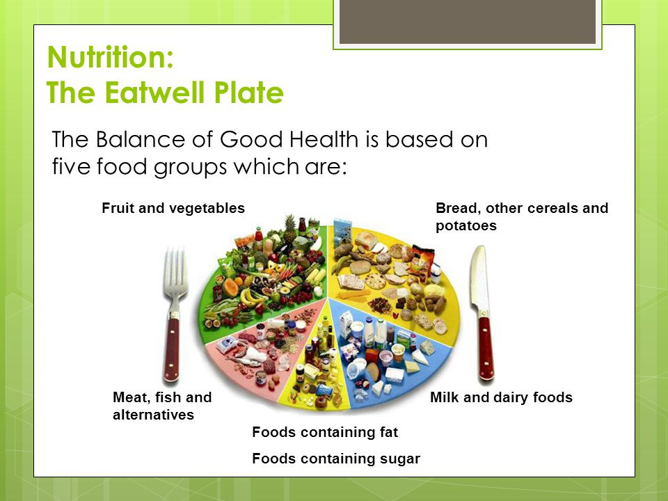Nutrition: The Eatwell Plate