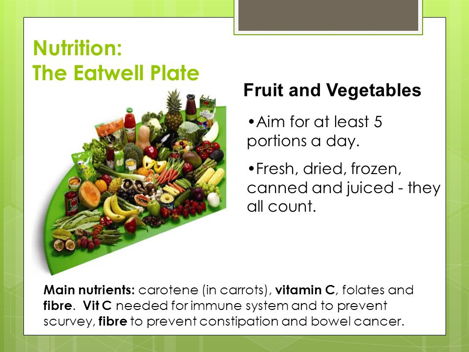 Nutrition: The Eatwell Plate Fruit and Vegetables
