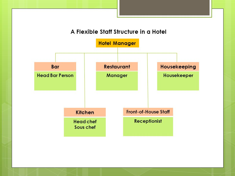 A Flexible Staff Structure in a Hotel