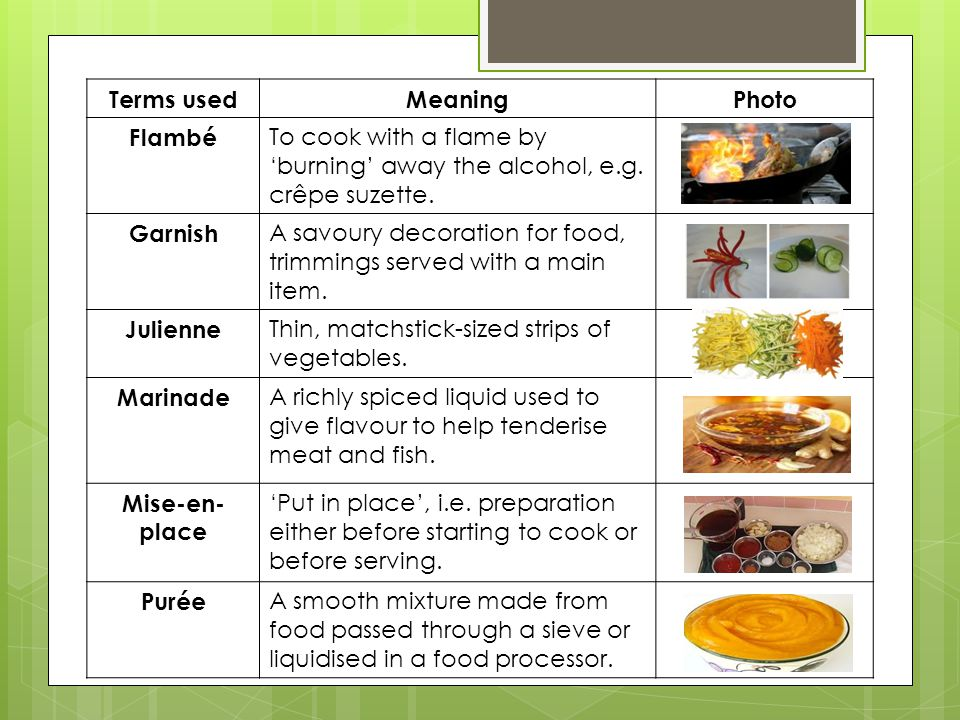 Terms used Meaning. Photo. Flambé. To cook with a flame by 'burning' away the alcohol, e.g. crêpe suzette.