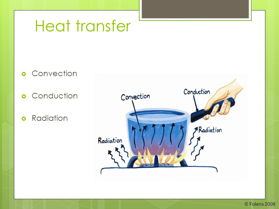 Heat transfer Convection Conduction Radiation © Folens 2009