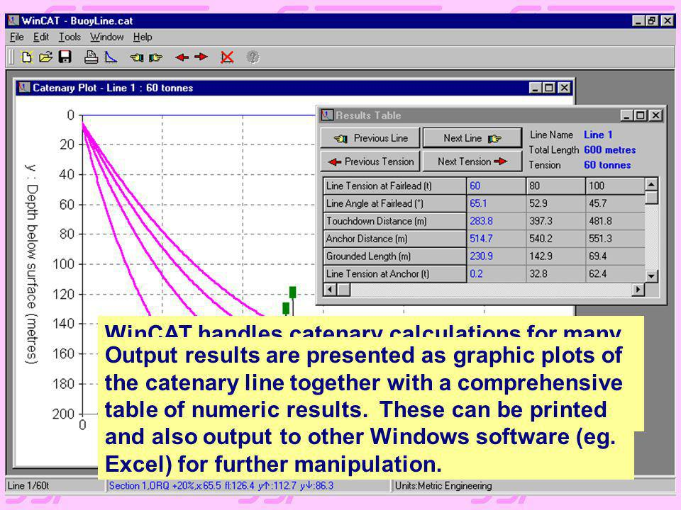 WinCAT handles catenary calculations for many problems, from the simplest single chain or wire moorings to complex composite moorings with buoys and wire/chain combinations.