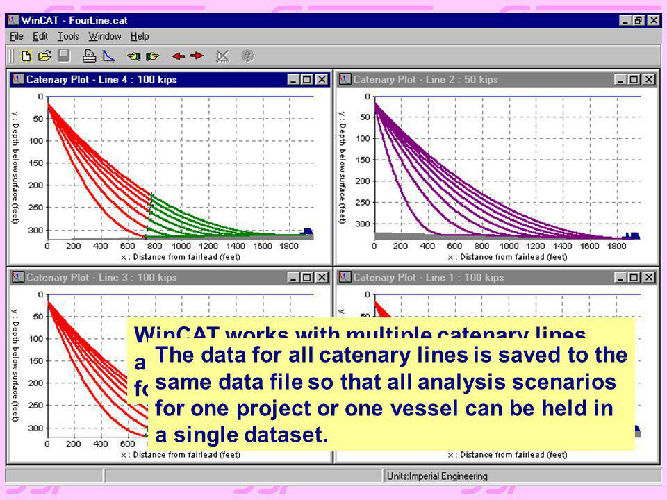 WinCAT works with multiple catenary lines, and the plots can be simultaneously displayed for comparison of results.