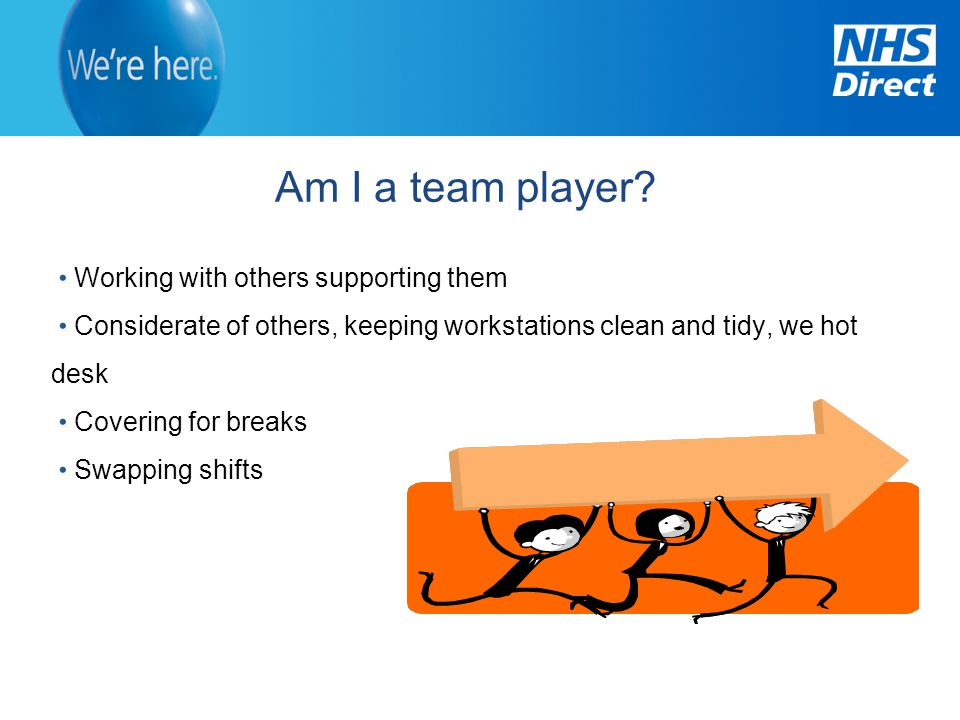 Am I a team player Working with others supporting them
