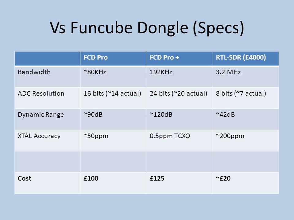 Vs Funcube Dongle (Specs)