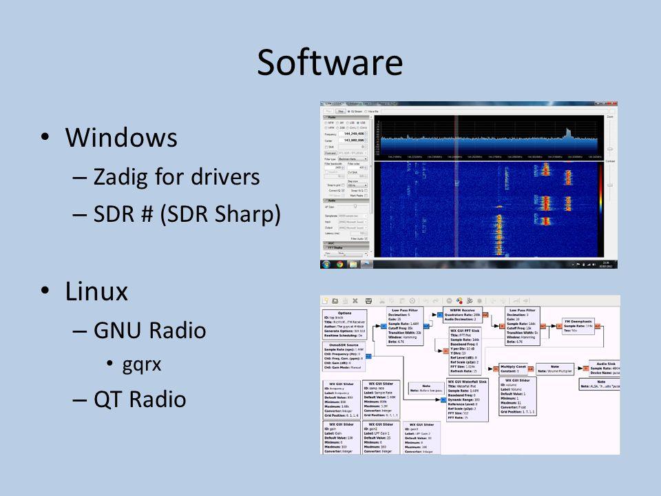 Software Windows Linux Zadig for drivers SDR # (SDR Sharp) GNU Radio