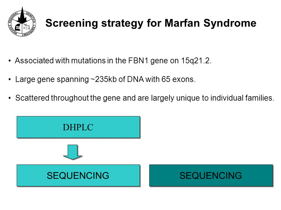 Screening strategy for Marfan Syndrome