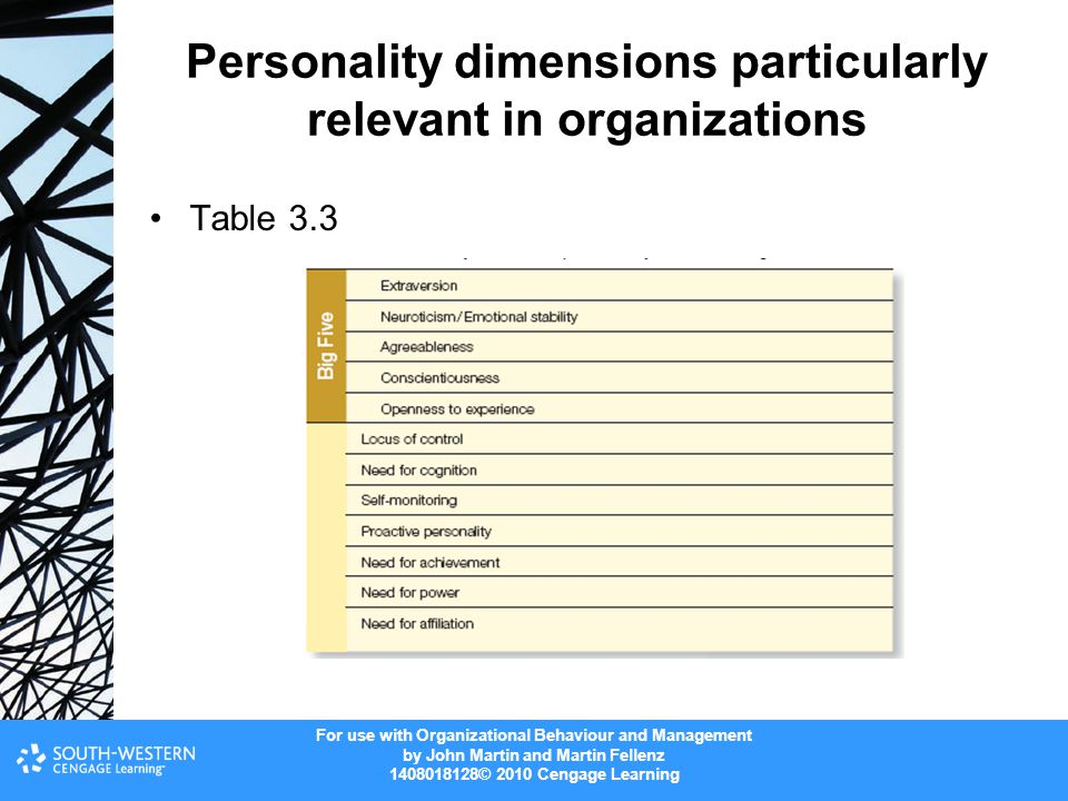 Personality dimensions particularly relevant in organizations