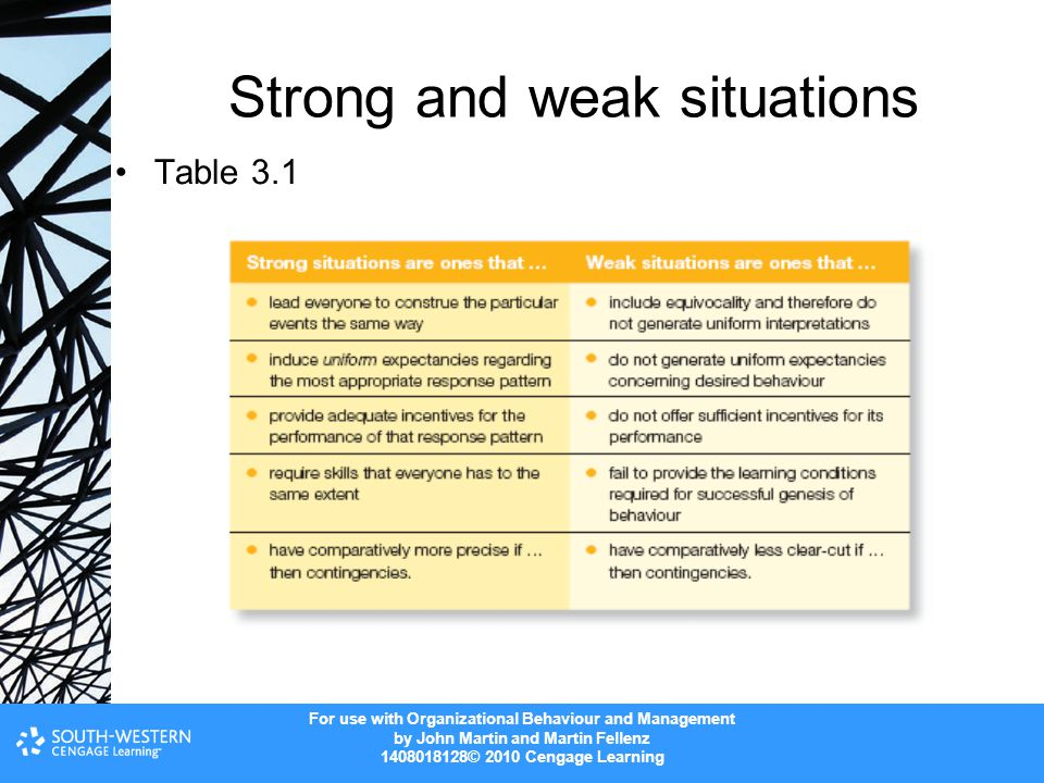 Strong and weak situations