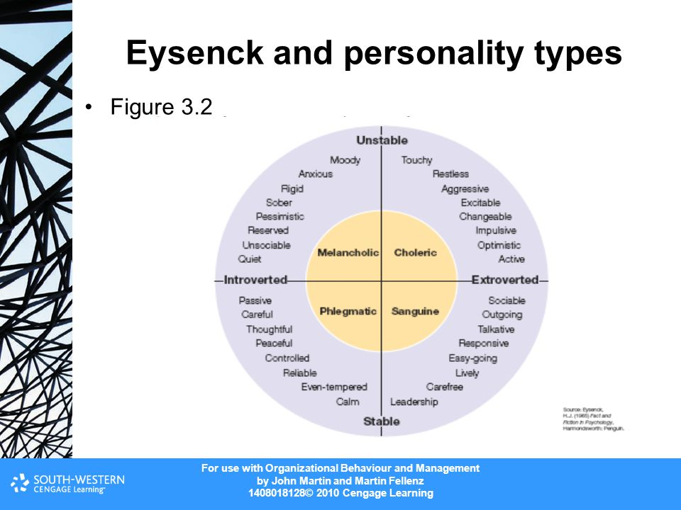 Eysenck and personality types