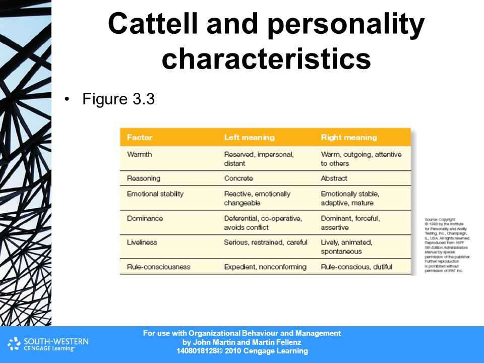 Cattell and personality characteristics