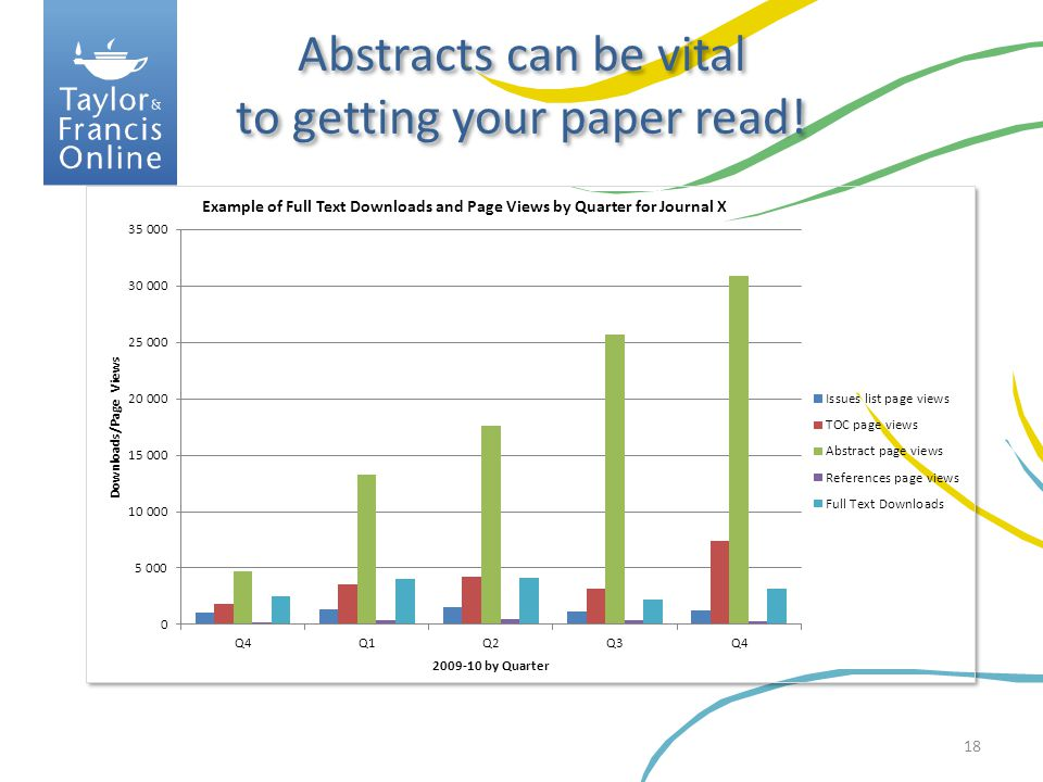 Abstracts can be vital to getting your paper read!