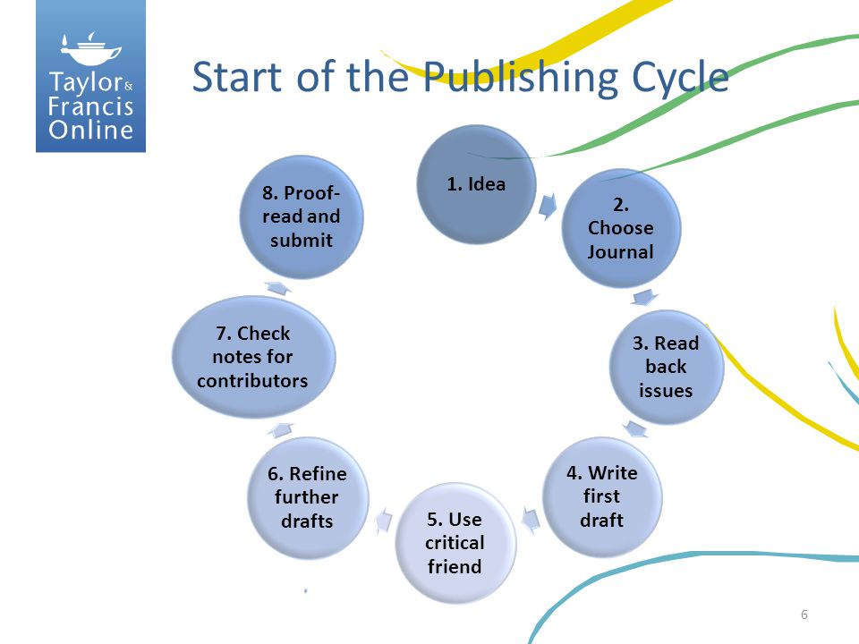 Start of the Publishing Cycle