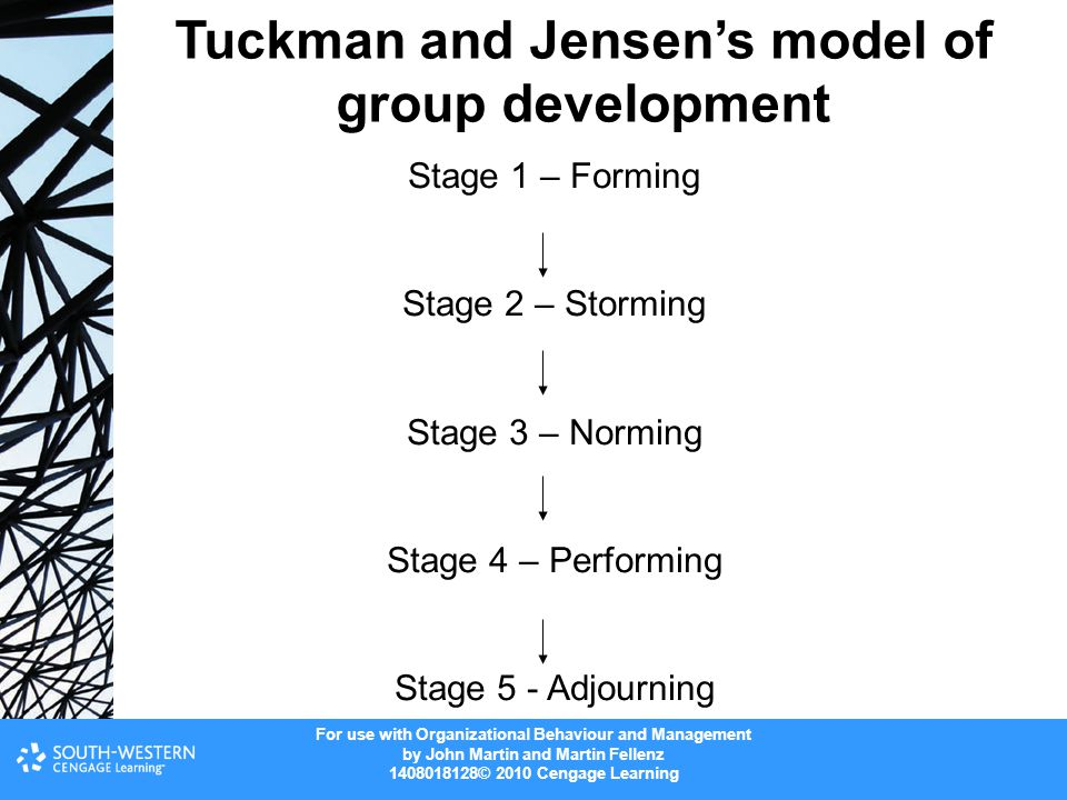 Tuckman and Jensen's model of group development