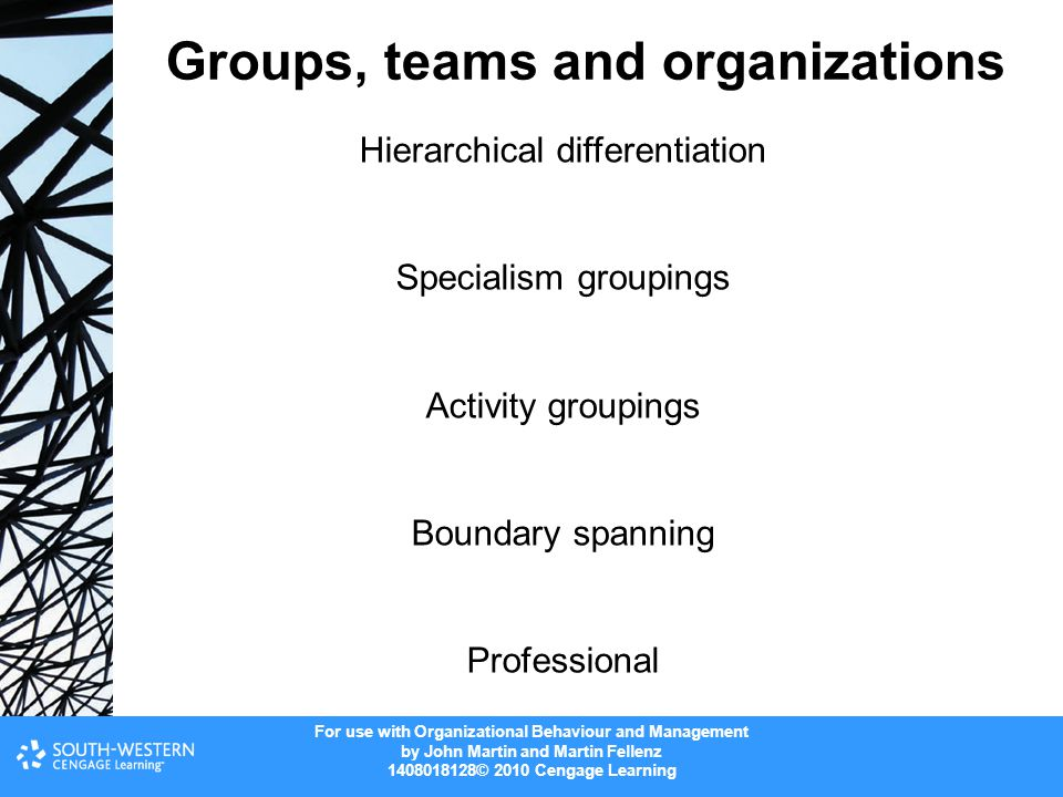 Groups, teams and organizations