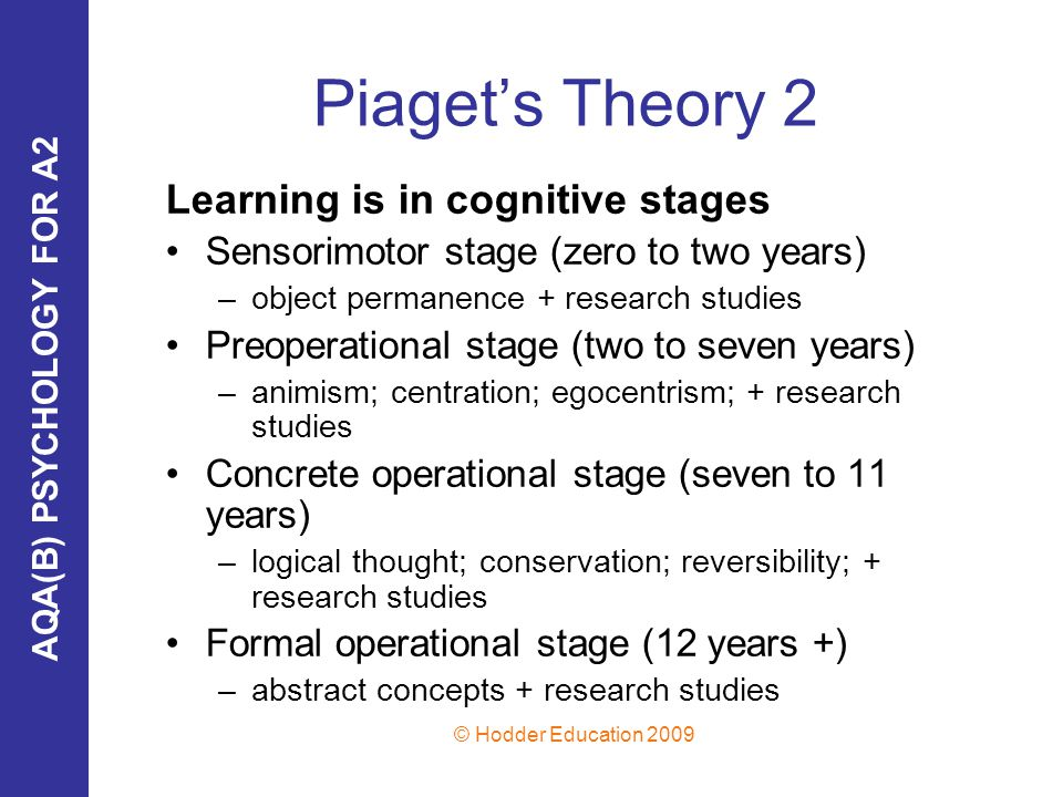 piagets theories An overview of swiss biologist and psychologist jean piaget, his theories, and how they impact learning and the education system.