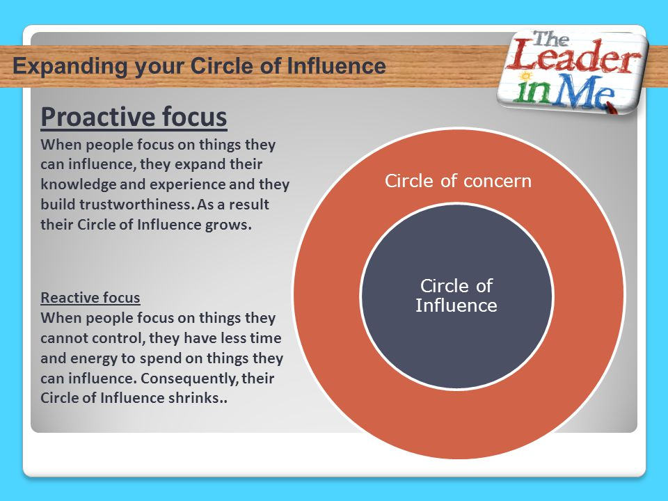 Proactive focus Expanding your Circle of Influence Circle of concern