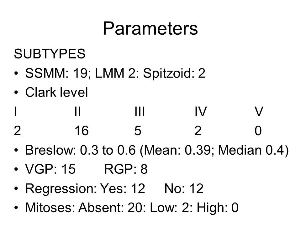 Parameters SUBTYPES SSMM: 19; LMM 2: Spitzoid: 2 Clark level