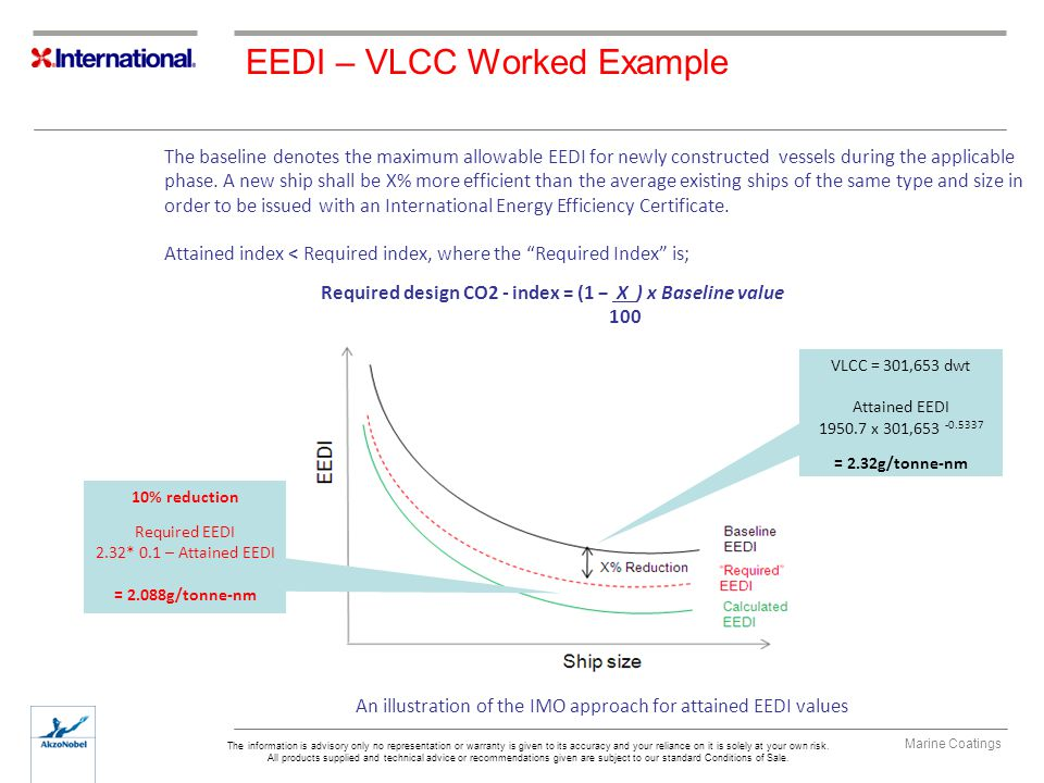 EEDI – VLCC Worked Example