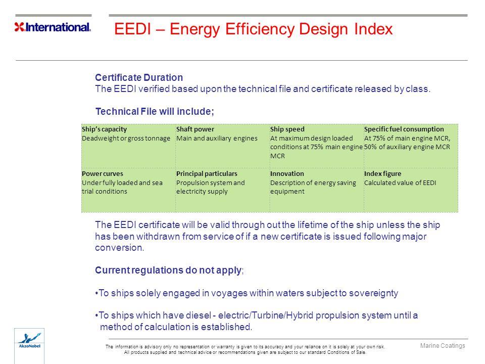 EEDI – Energy Efficiency Design Index