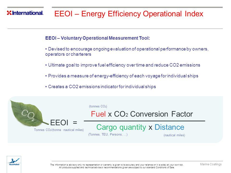 EEOI – Energy Efficiency Operational Index