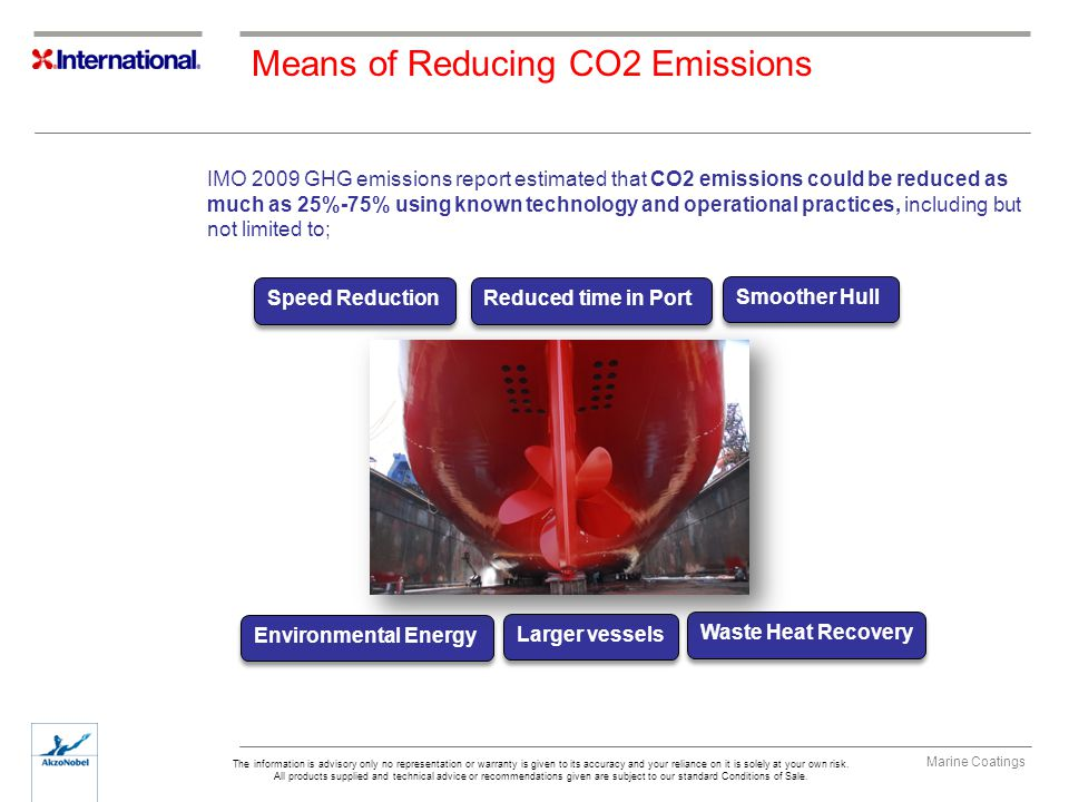 Means of Reducing CO2 Emissions