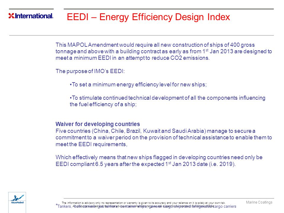 EEDI – Energy Efficiency Design Index