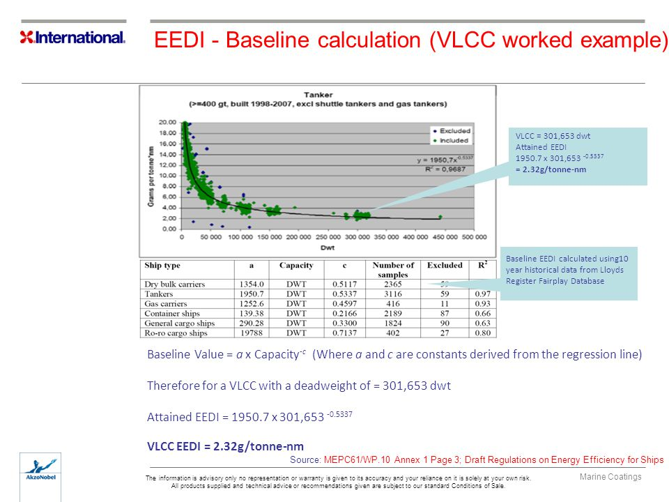 EEDI - Baseline calculation (VLCC worked example)