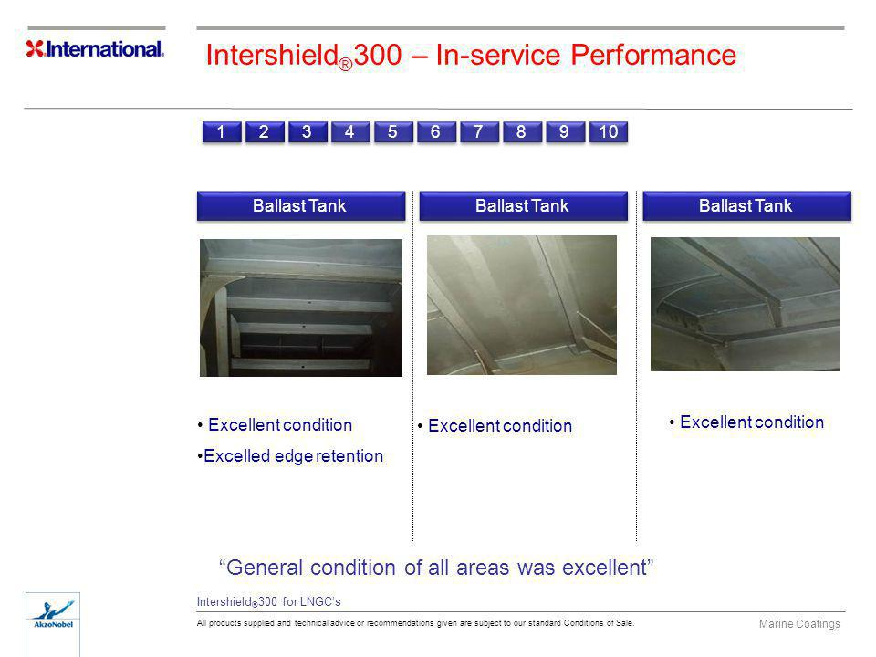 Intershield®300 – In-service Performance