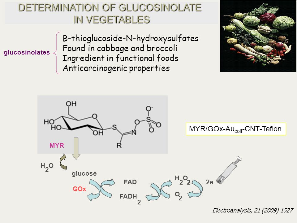 DETERMINATION OF GLUCOSINOLATE