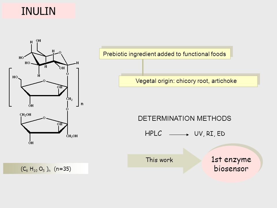 INULIN 1st enzyme biosensor DETERMINATION METHODS HPLC