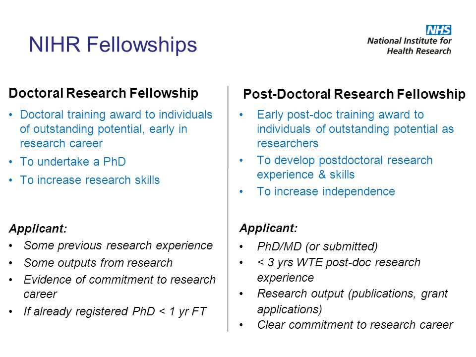 NIHR Fellowships Post-Doctoral Research Fellowship