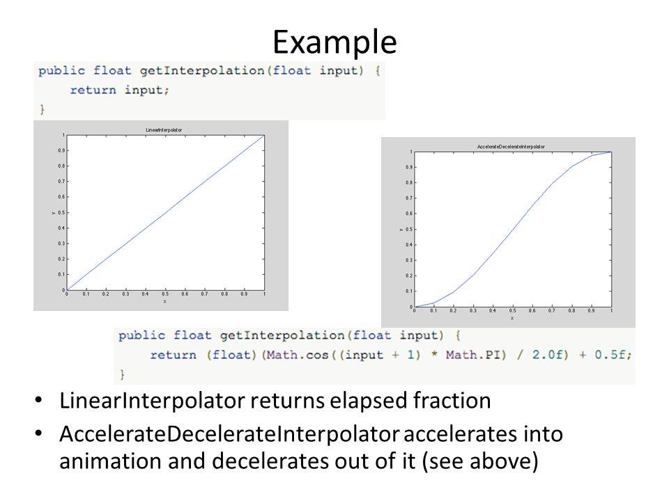 Example LinearInterpolator returns elapsed fraction
