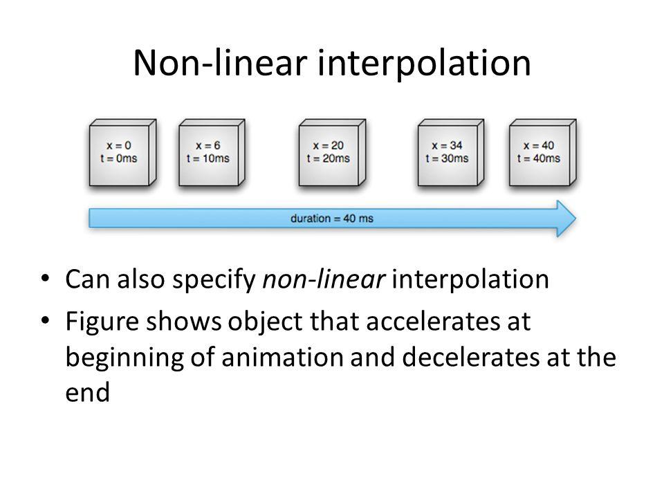 Non-linear interpolation