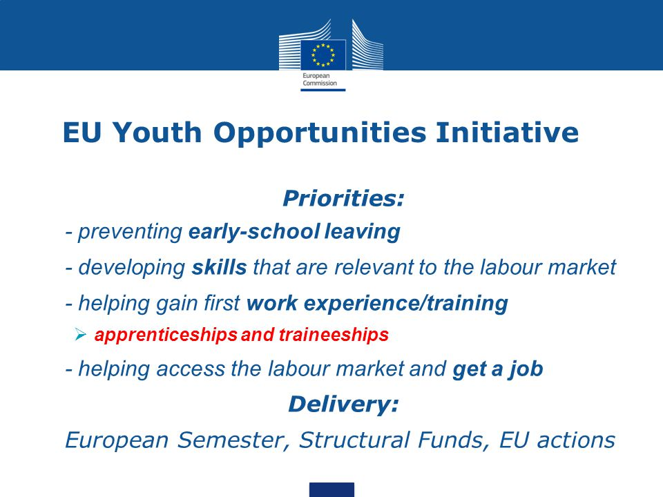EU Youth Opportunities Initiative