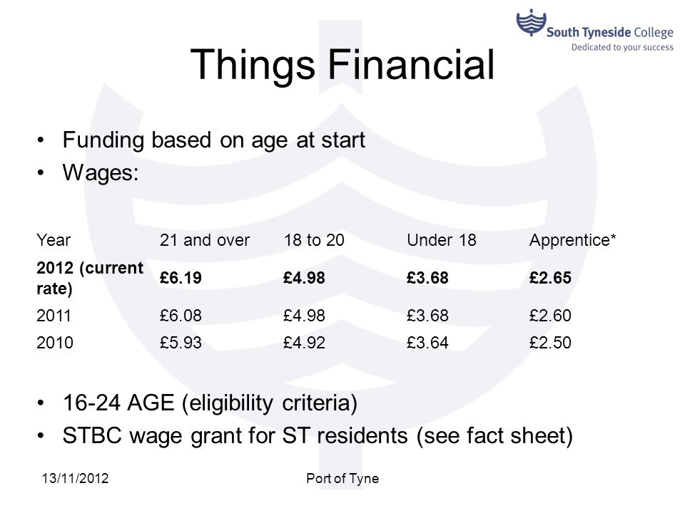 Things Financial Funding based on age at start Wages: